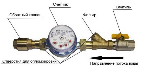 Типовая схема установки приборов учета